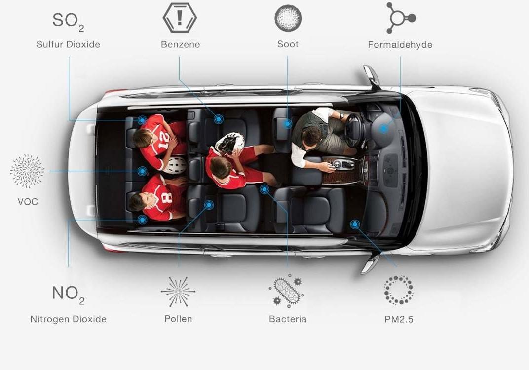 Čistička vzduchu do auta IQAir Atem Car
